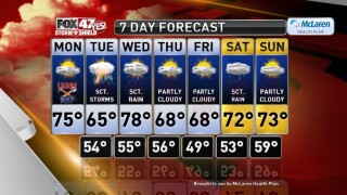 Claire's Forecast 9-7