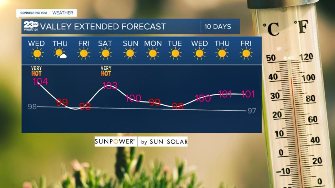 Valley 10-day forecast 8/4/2021