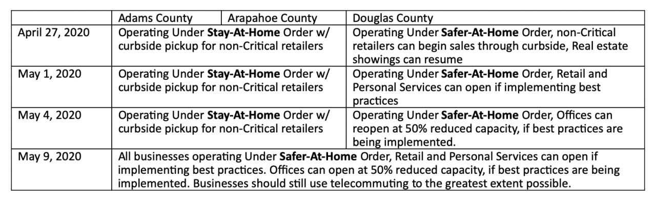 tri-county health department chart.png