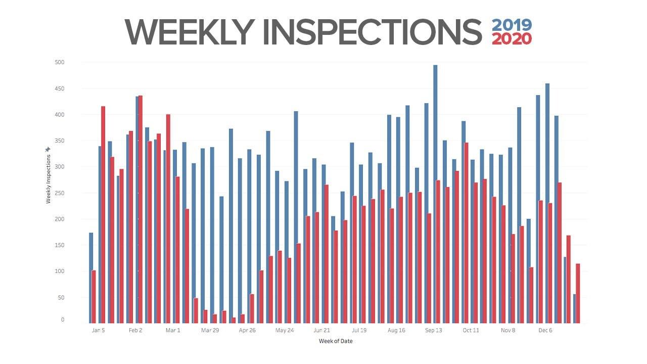 inspections20192020.jpg