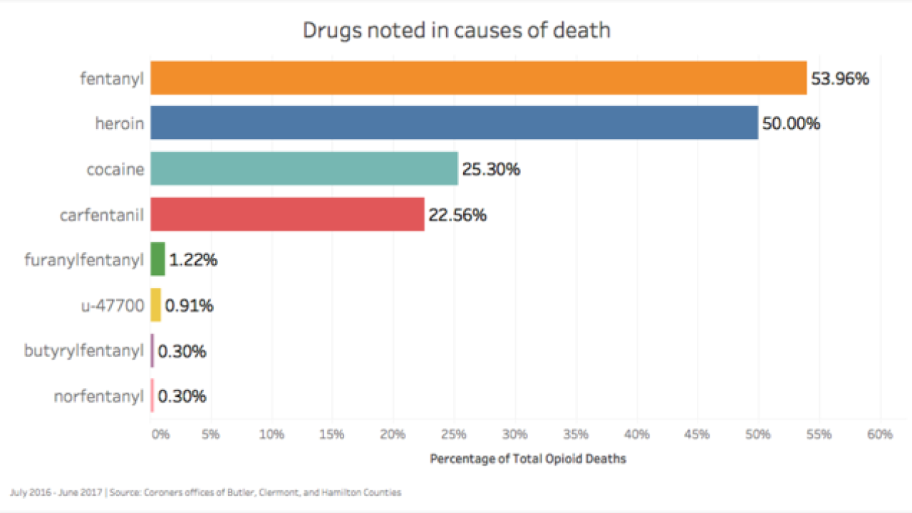 Overdosed and Overrun: A State of Crisis in Ohio