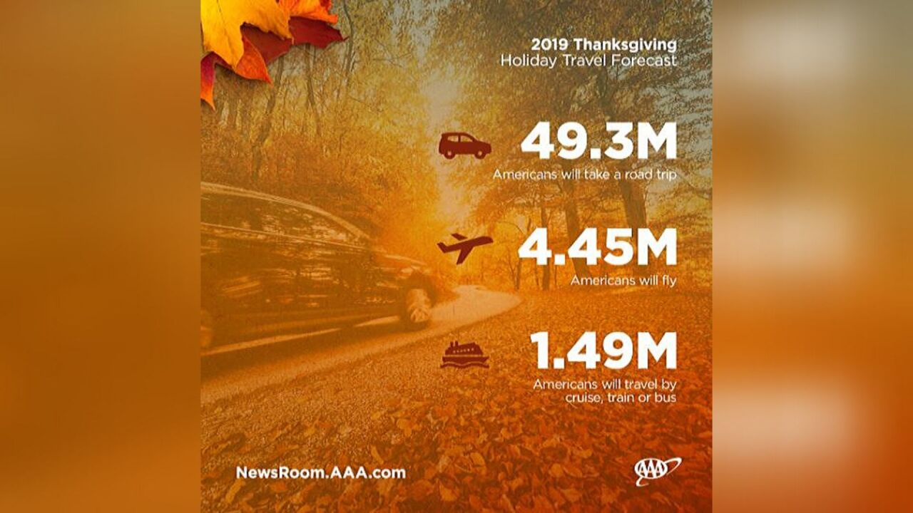 AAA Thanksgiving travel 2019.jpg