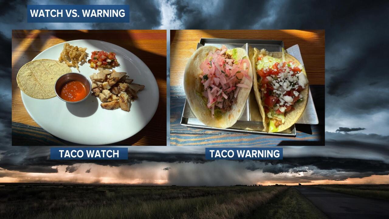 Watches vs. Warnings