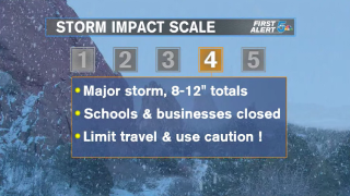 First Alert5 Storm Impact Scale