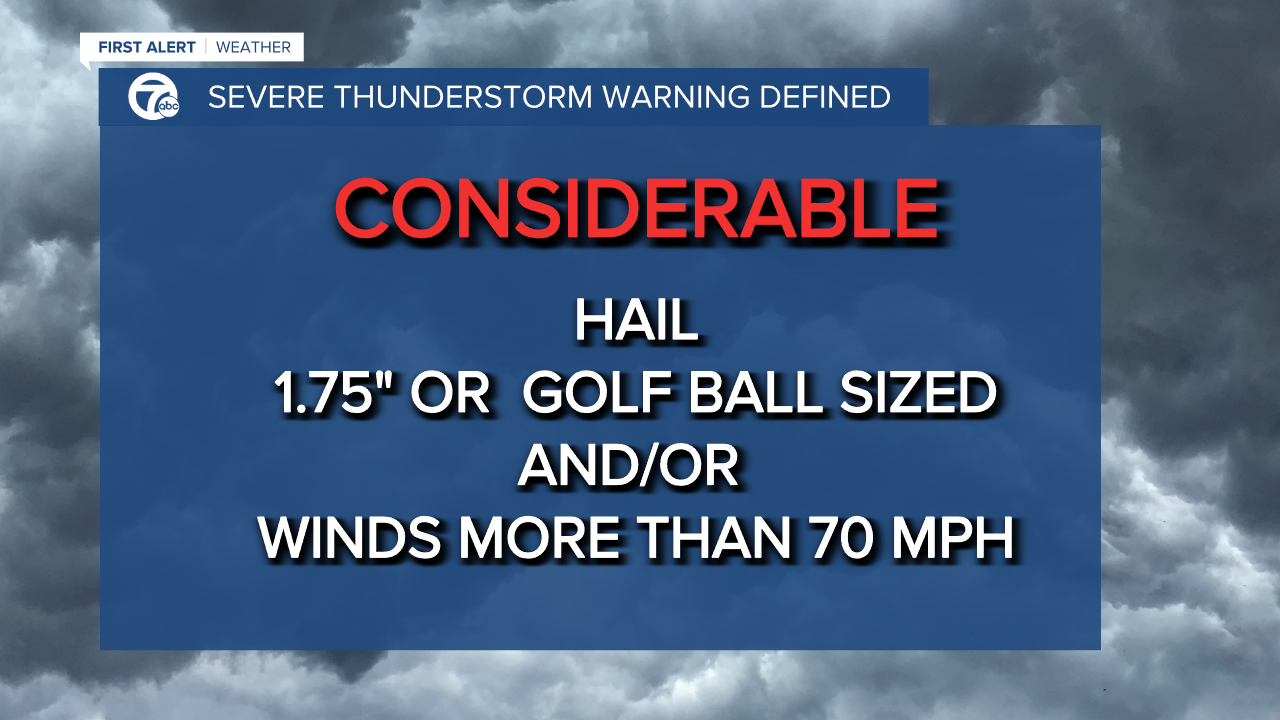 T-StormWarning_CONSIDERABLE.png