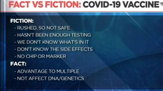 Fact vs. Fiction COVID vaccine.JPG