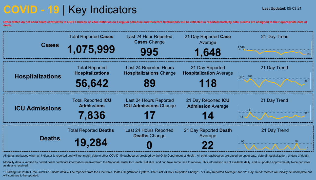 Dashboard _ Key Indicators (44).png