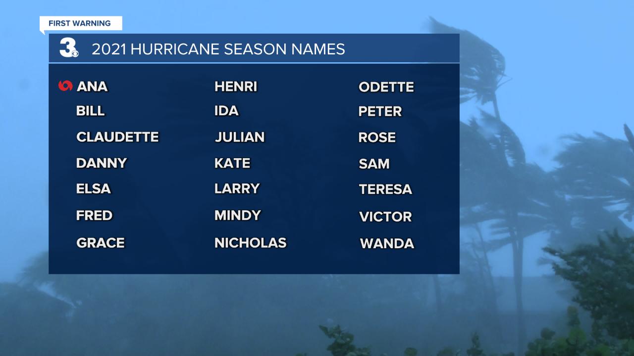 thumbnail_Hurricane_Names.png