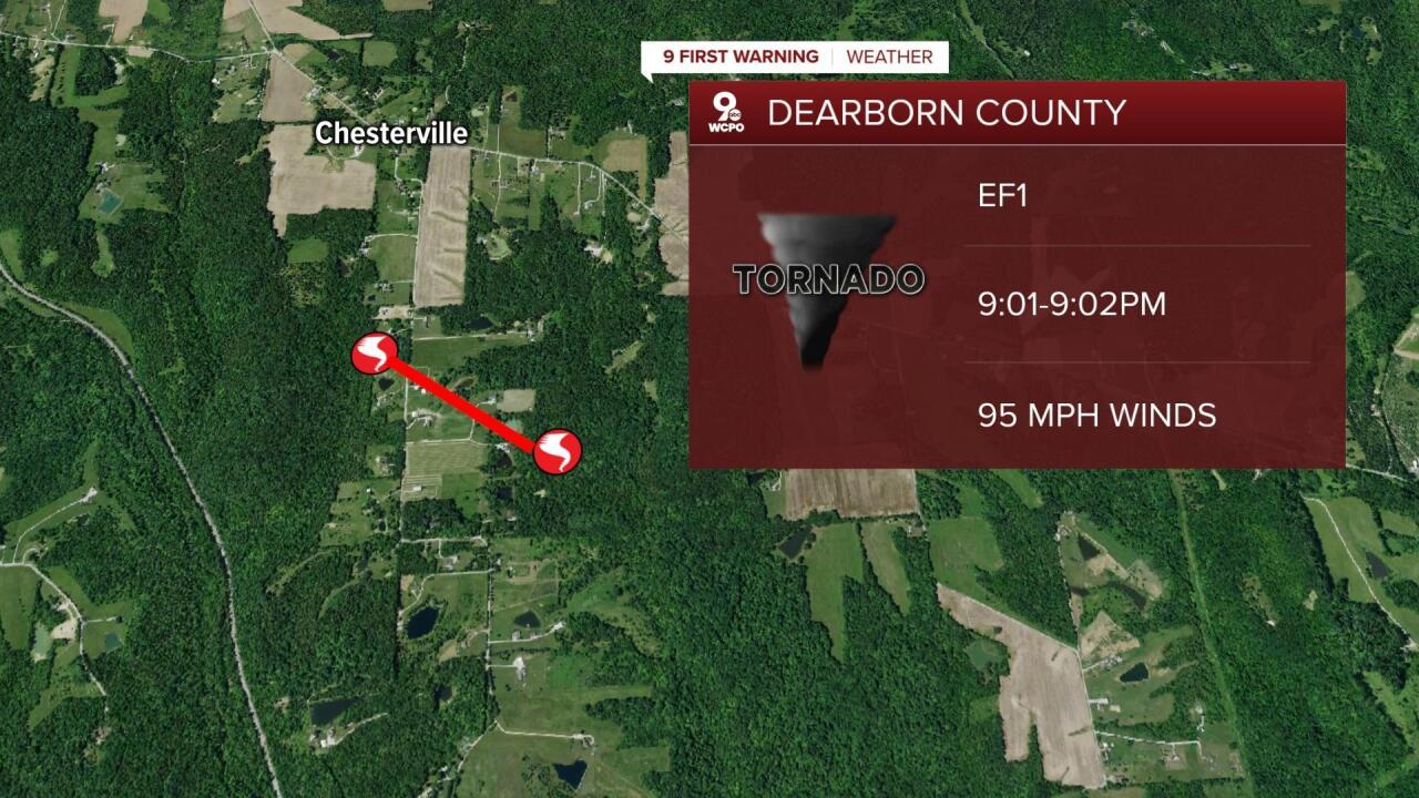 Dearborn County confirmed tornado