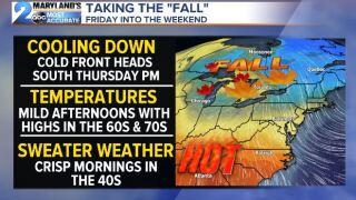Fall Cooldown Coming Late Week