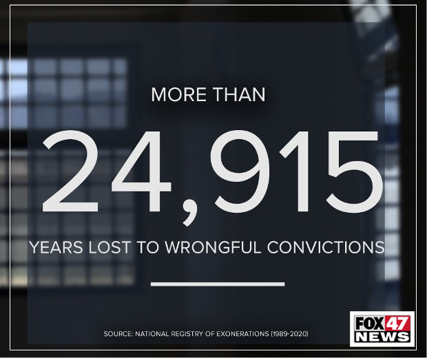 More than 24,915 years lost to wrongful convictions