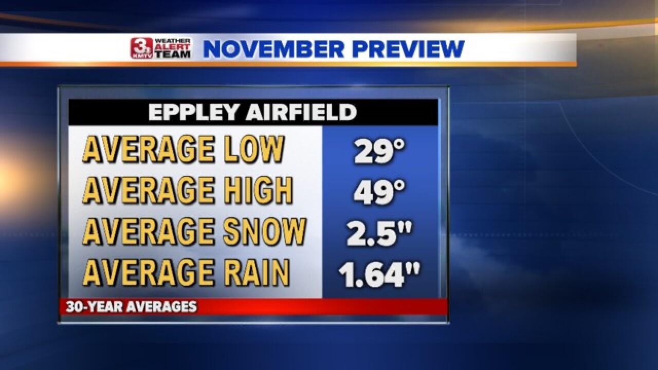 November Weather Preview