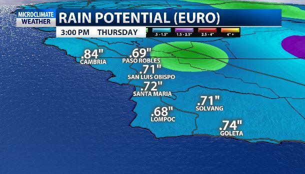 RAIN EURO.JPG