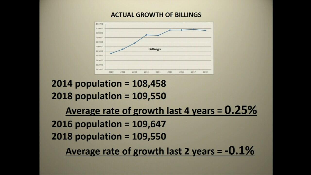 ACTUAL GROWTH OF BILLINGS.jpg
