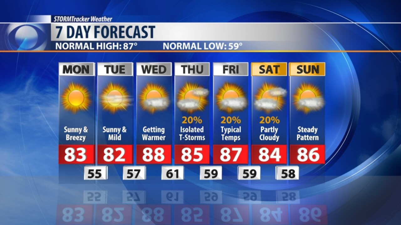 7 DAY FORECAST FOR AUGUST 12, 2019
