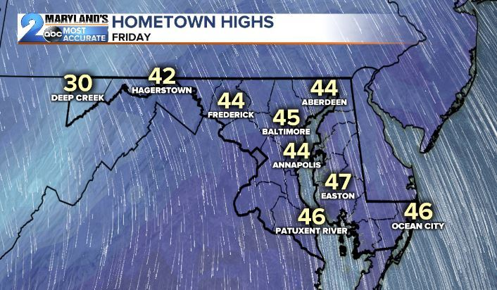 Friday November 8th, 2019 High Temperatures