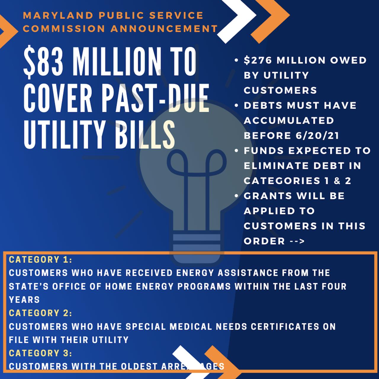 RELIEF ACT Utility Bills Funding