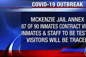 87 Nueces County inmates test positive for COVID-19