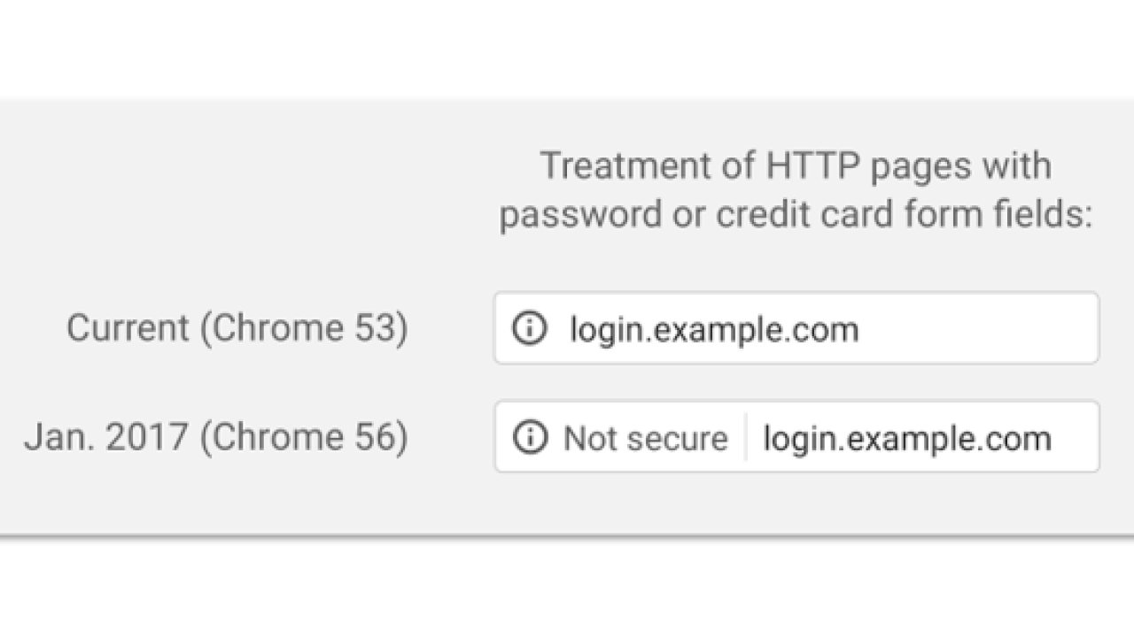 Google Chrome to flag non-secure sites for users
