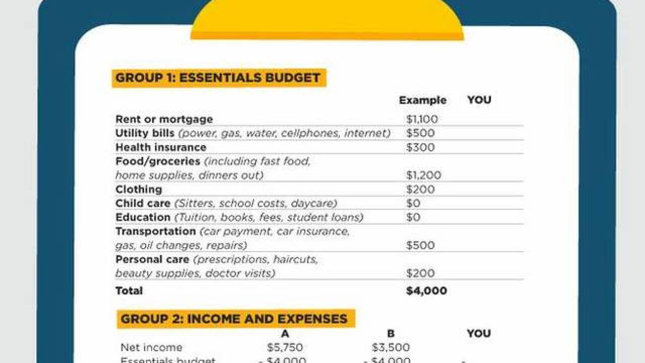 personal finance 102 budgeting for essentials