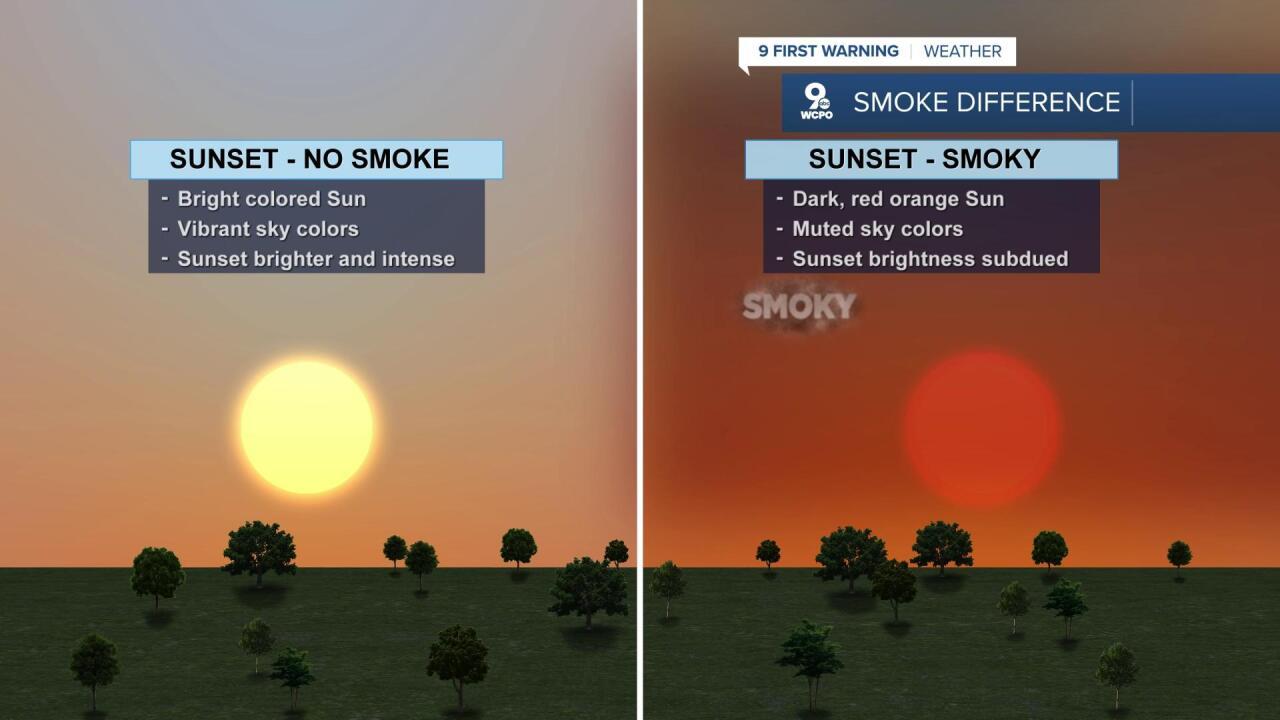 No smoke vs smoky sky