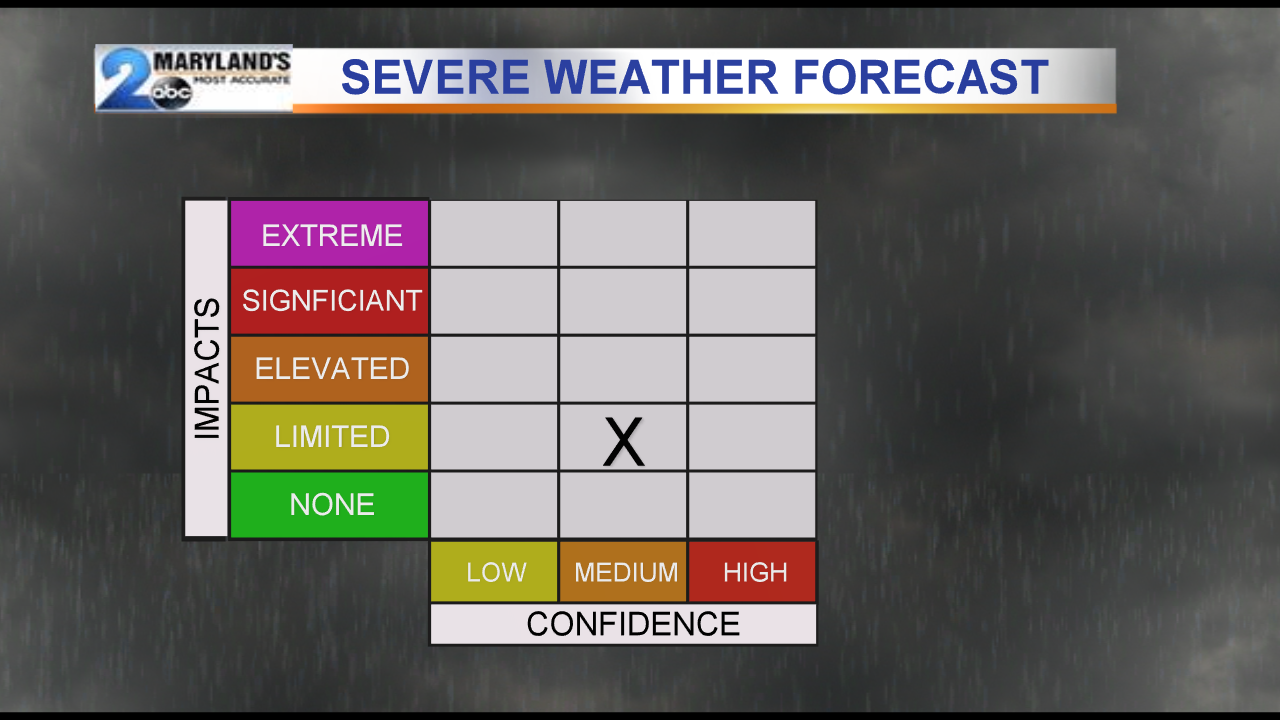 Severe Weather Grid Forecast.png