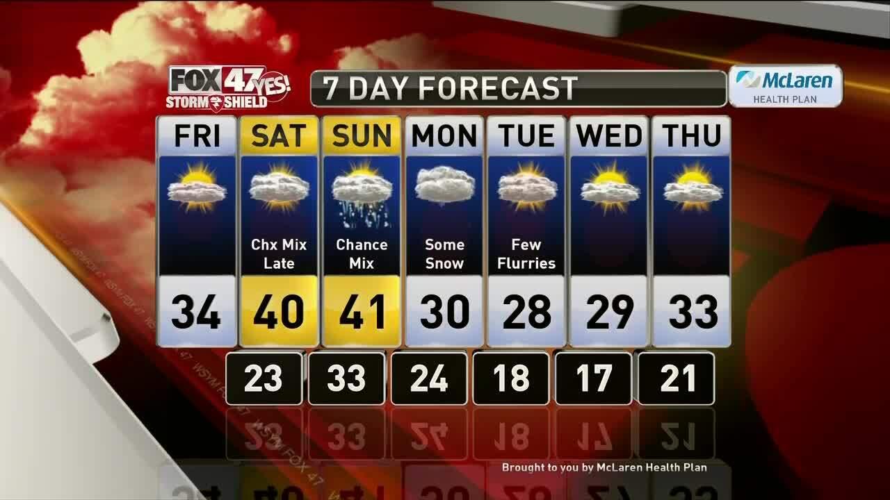 Brett's Forecast 11-7