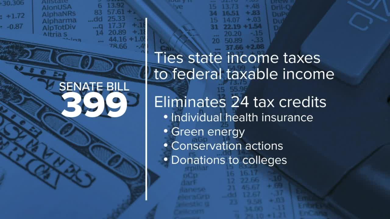 MT Republicans ironing out final details on tax-cut bonanza
