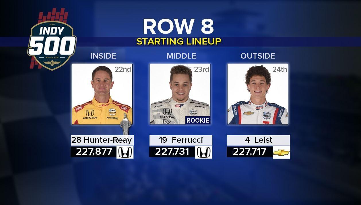 Indy 500 Row 8.JPG