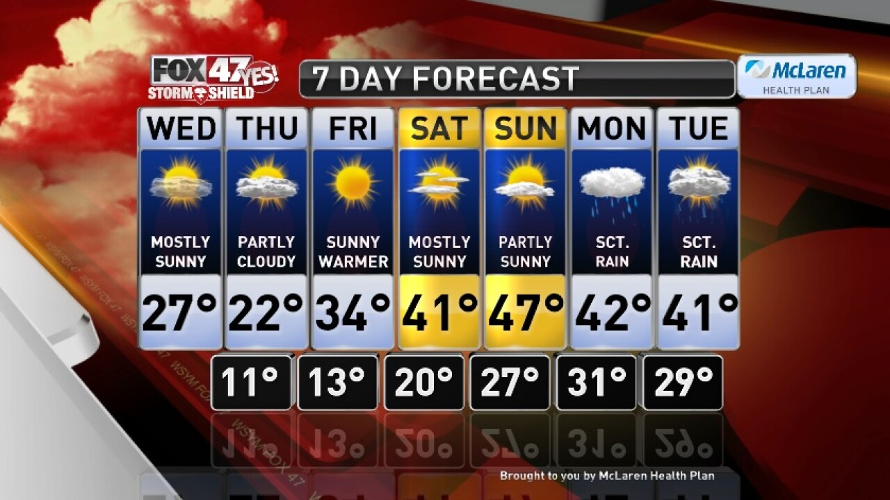 Claire's Forecast 2-19