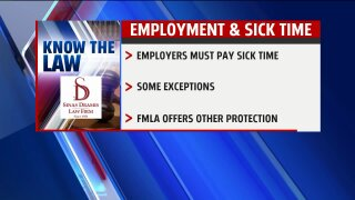 Know the Law – Employment & Sick Time Law