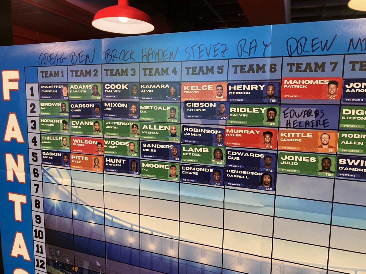 'Brock and Bros' fantasy football league draft board
