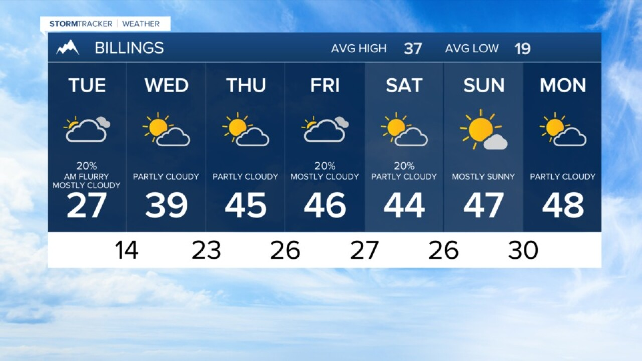 7 DAY FORECAST MONDAY EVENING JAN 25, 2021