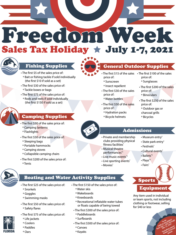 Freedom Week