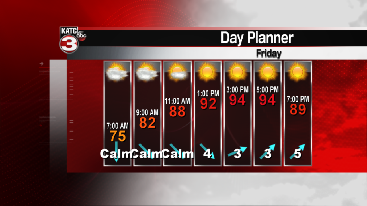 Friday 7-5 (weather)