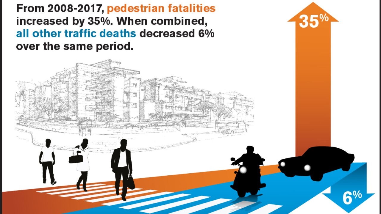 Pedestrian Traffic Fatalities - State Increases and Decreases