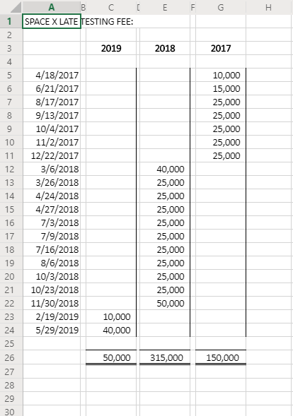 SpaceX contributions to City of McGregor