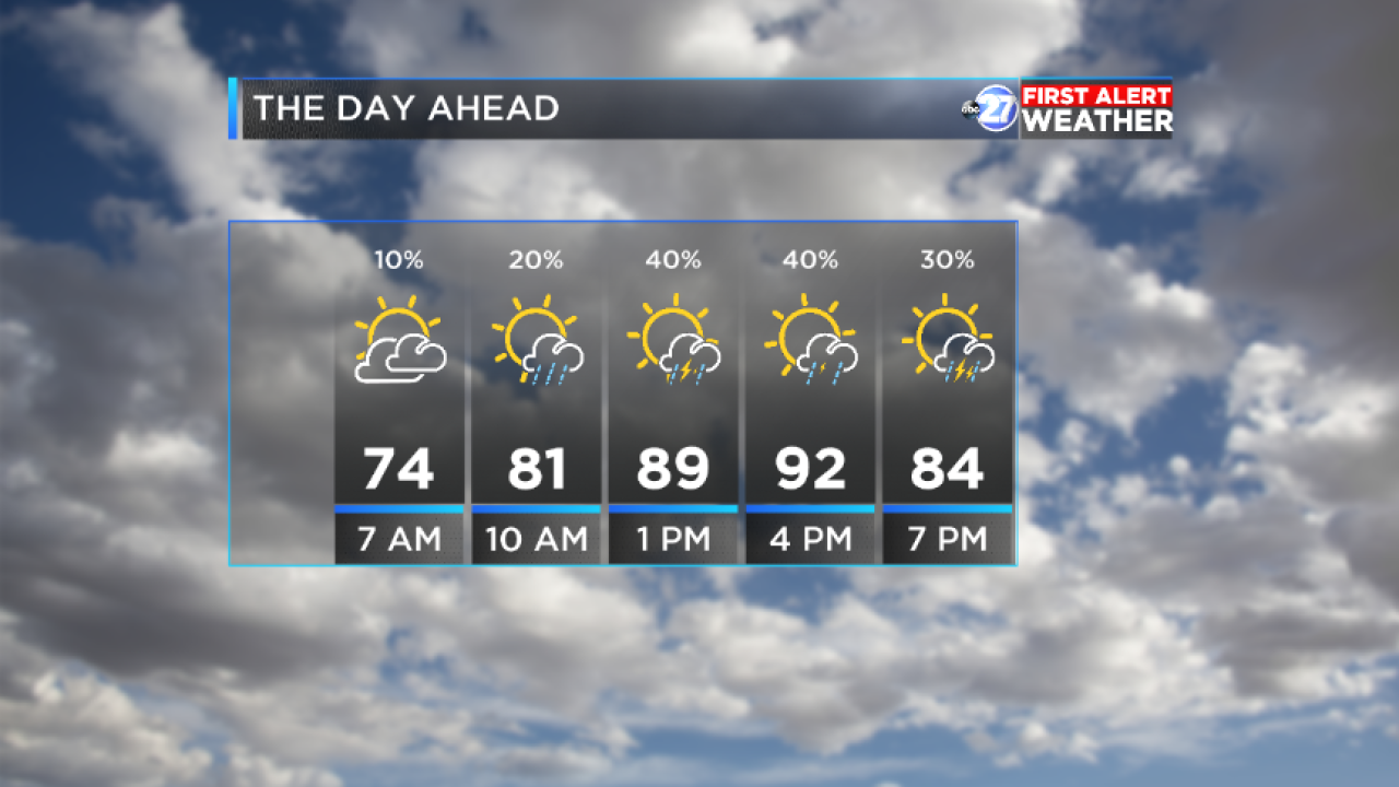 Monday Day Planner (08/20/2018)