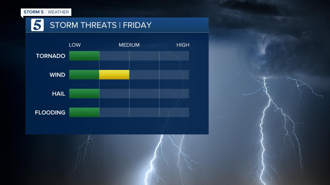 thumbnail_2020 Storm Threats.png