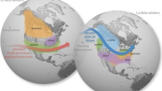 What does La Nina mean for Montana's weather?
