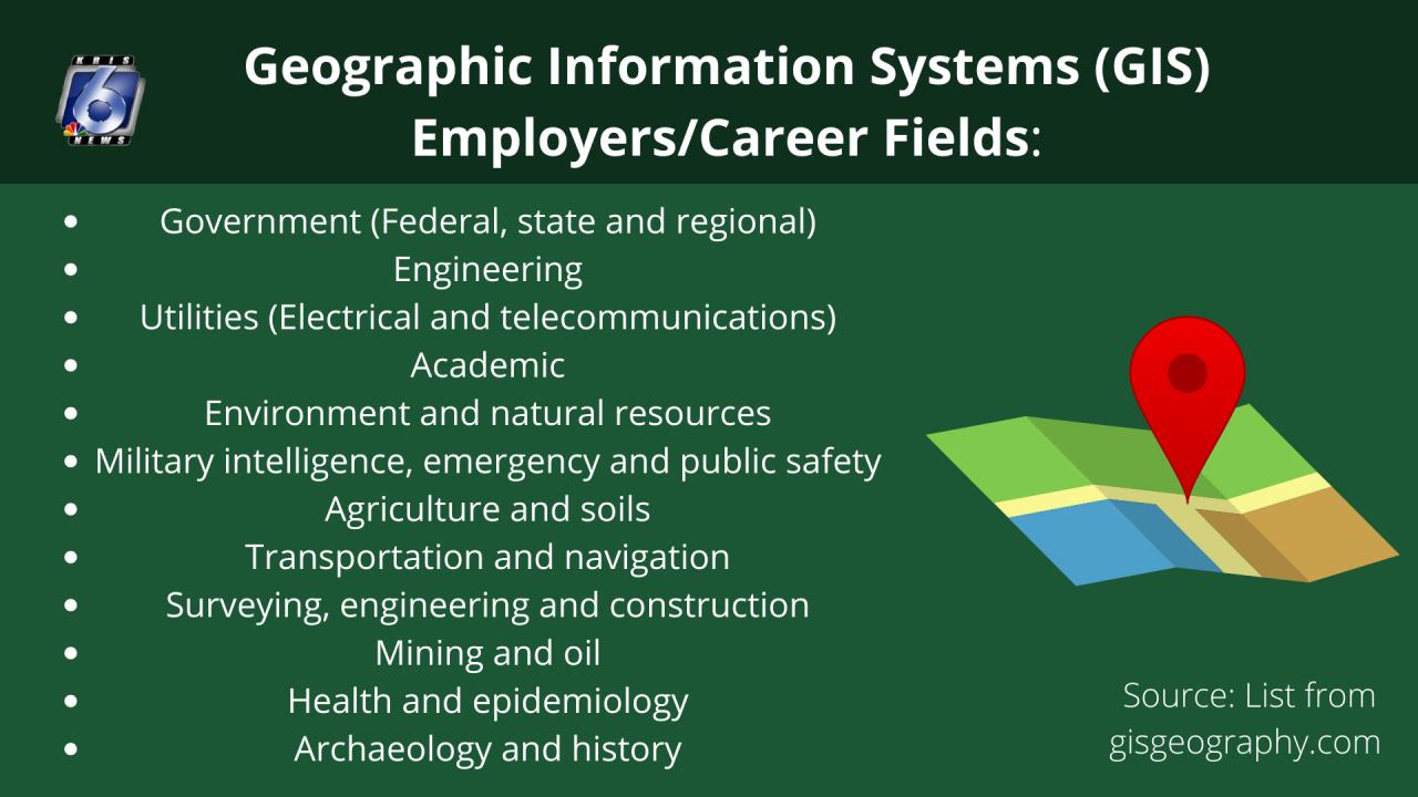 GIS careers.png