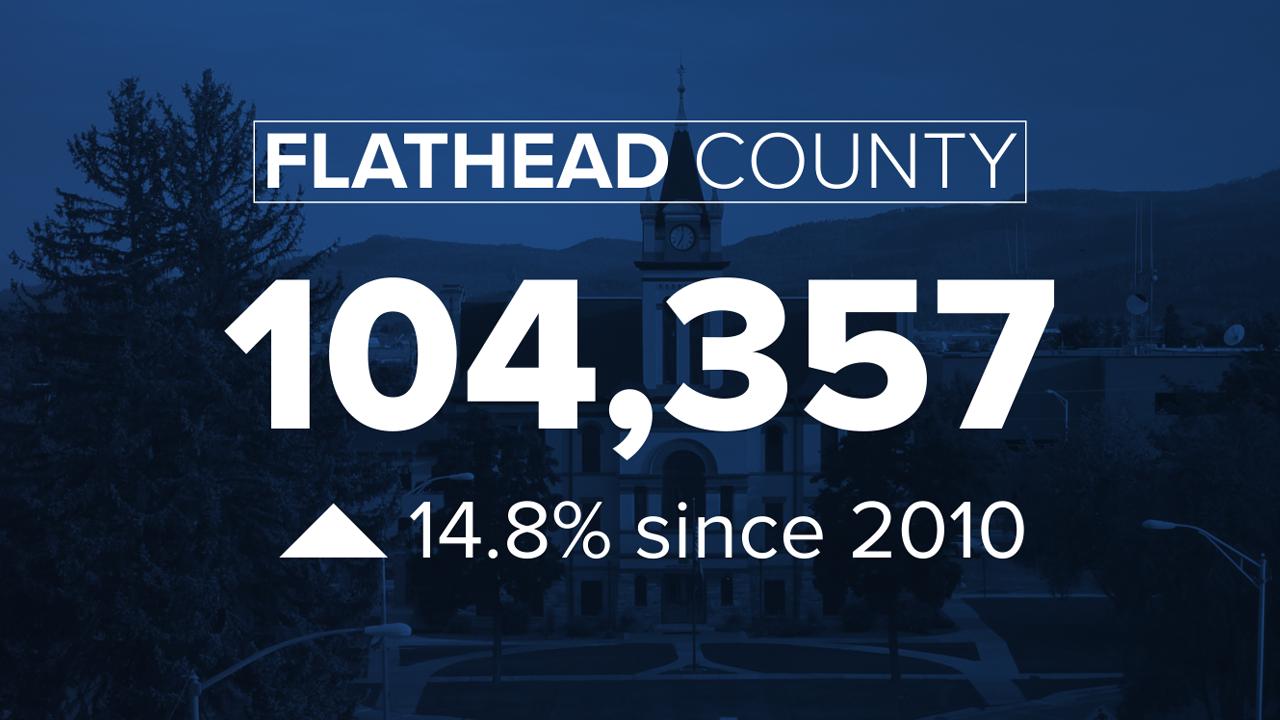Flathead County Growth