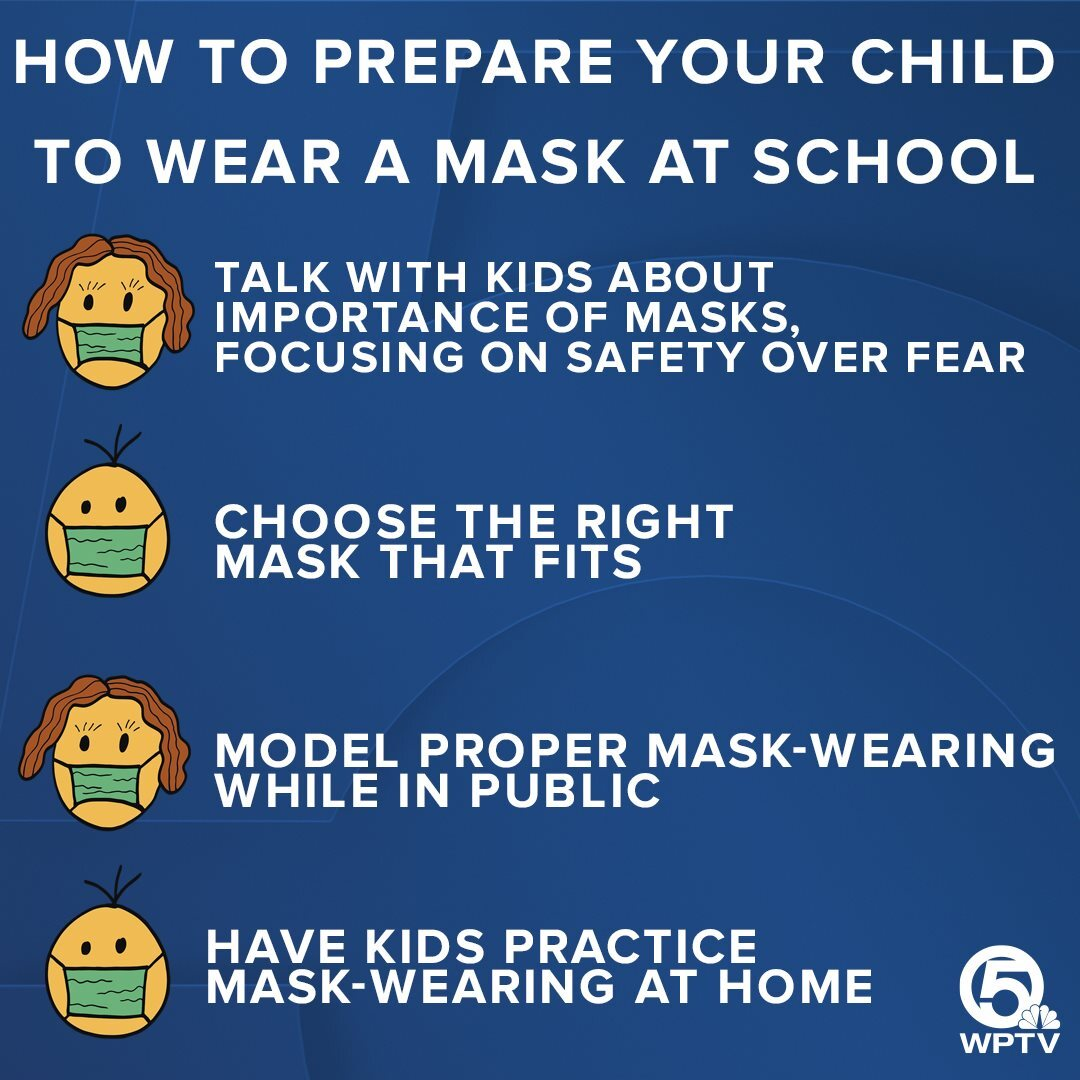 'How to Prepare Your Child to Wear a Mask at School' social graphic