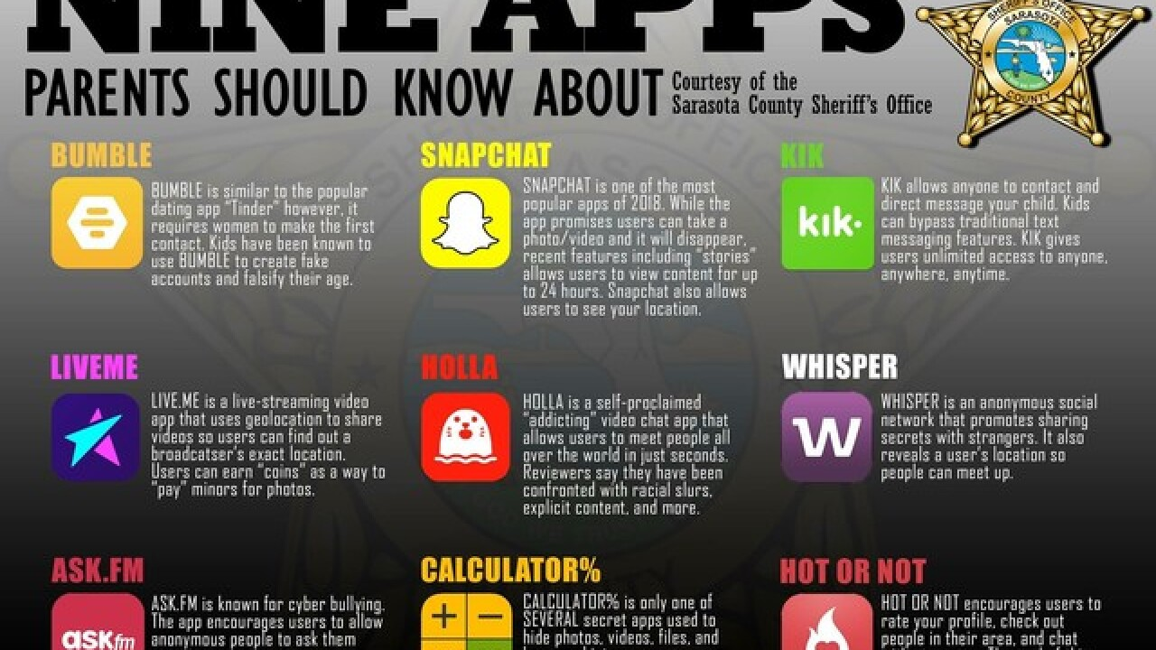 how to find hidden social media profiles