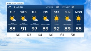 7 DAY FORECAST TUESDAY AUGUST 4, 2020