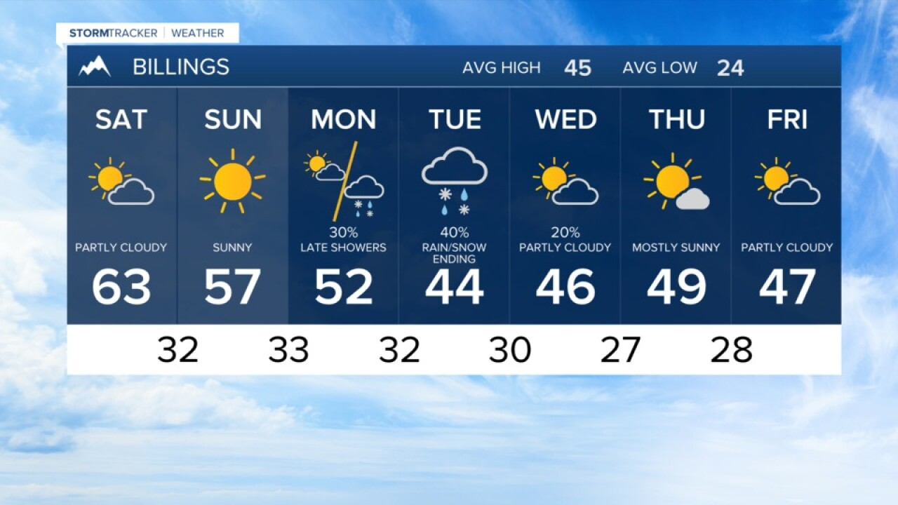 7 DAY FORECAST FOR FRIDAY EVENING MARCH 5, 2021