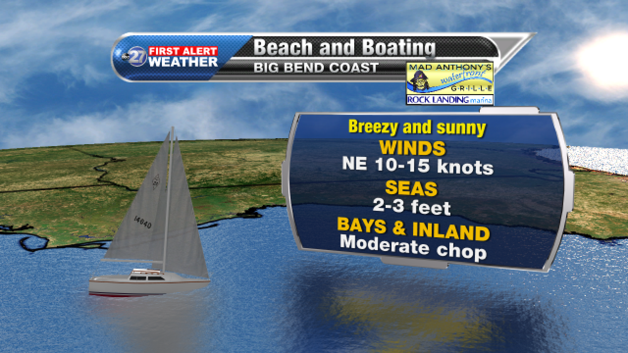 Beach and Boating forecast A (09/07/2017)