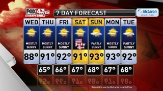 Claire's Forecast 7-1