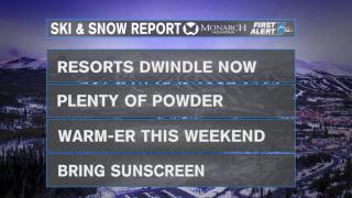 Final Ski Report of the Season, week ending April 21