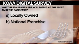 KOAA Survey: What restaurants are you eating at the most amid the pandemic?